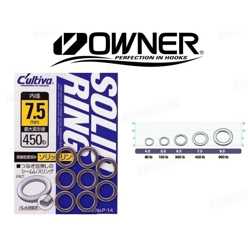 Owner Solid Ring,Springring,Svejste springringe,Owner,